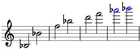 saxophone harmonics and altissimo