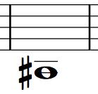 Saxophone Finger Chart A#