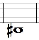 Saxophone Finger Chart B#