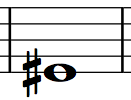 Saxophone Finger Chart E#