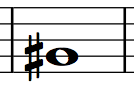 Saxophone Finger Chart G#