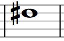 Saxophone Finger Chart D#