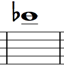 Saxophone Finger Chart Cb