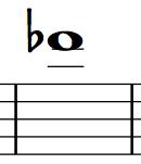 Saxophone Finger Chart Db