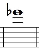Saxophone Finger Chart Eb