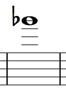 Saxophone Finger Chart Gb
