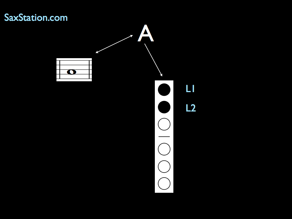 reloand the same page with new instruction javascript